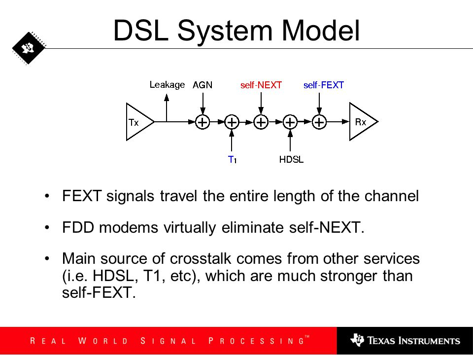 Excess Band Crosstalk Cancellation Brick wall filters cannot be realized After D/A conversion, filter cannot remove all of image energy If crosstalk signal is oversampled with respect to xDSL, excess band can be observed Estimate crosstalk signal in excess band and predict crosstalk in main band
