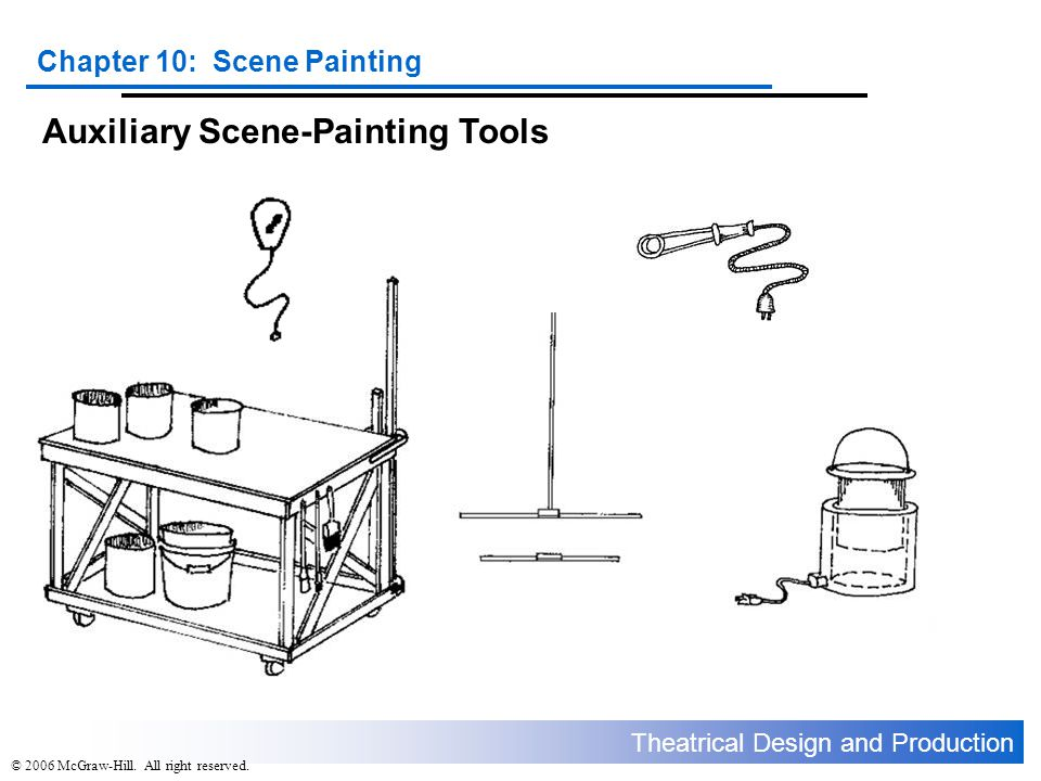 Theatrical Design and Production Chapter 10: Scene Painting © 2006 McGraw-Hill.