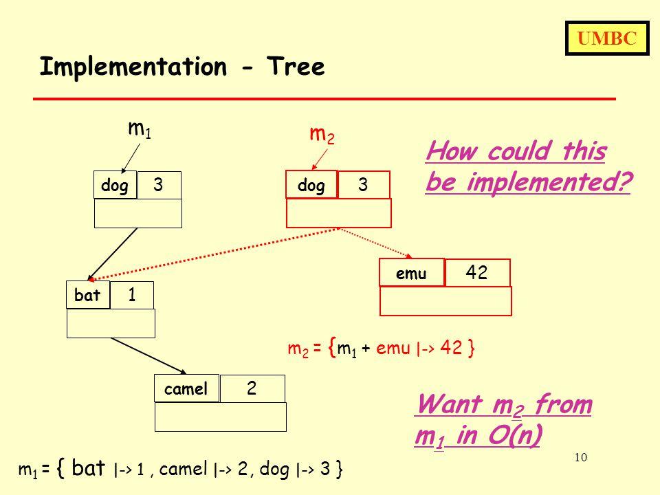 UMBC 10 Implementation - Tree dog 3 bat 1 dog 3 camel 2 emu 42 m1m1 m2m2 m 1 = { bat | -> 1, camel | -> 2, dog | -> 3 } m 2 = { m 1 + emu | -> 42 } How could this be implemented.