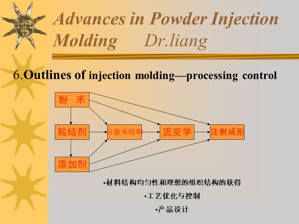 Advances in Powder Injection Molding Dr.liang 6.Outlines of injection molding—processing control 粘结剂 添加剂 粉 末 分散系结构 流变学 注射成形 材料结构均匀性和理想的组织结构的获得 工艺优化与控制
