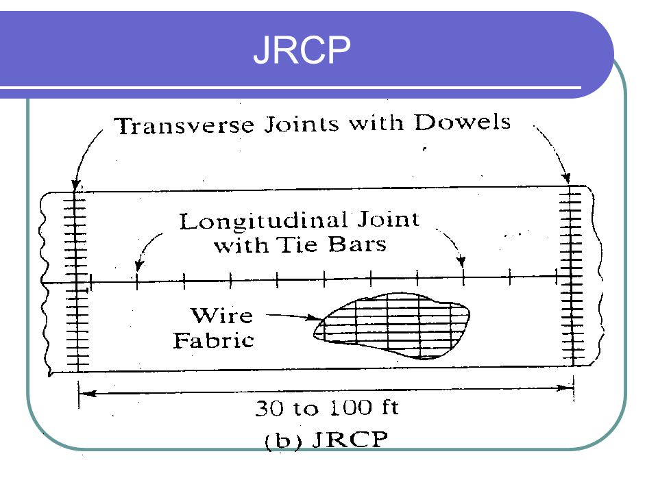 Continuous Reinforced Concrete pavements (CRCP).It has no joints.