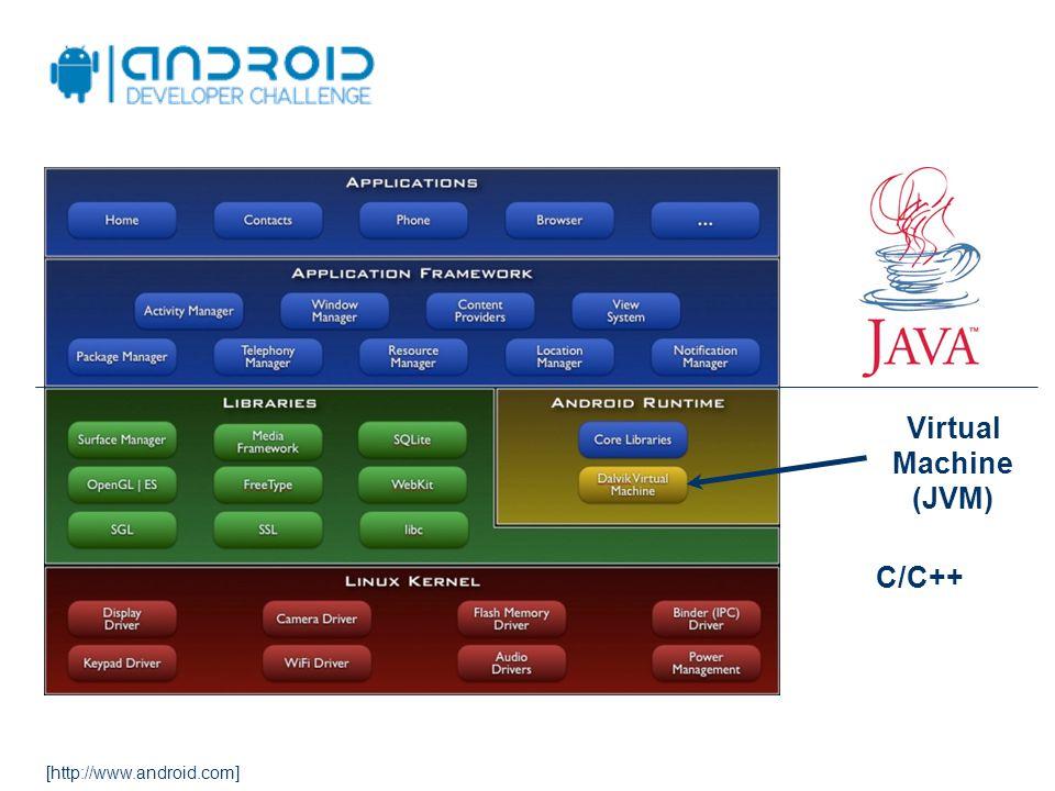 [http://www.android.com] Virtual Machine (JVM) C/C++