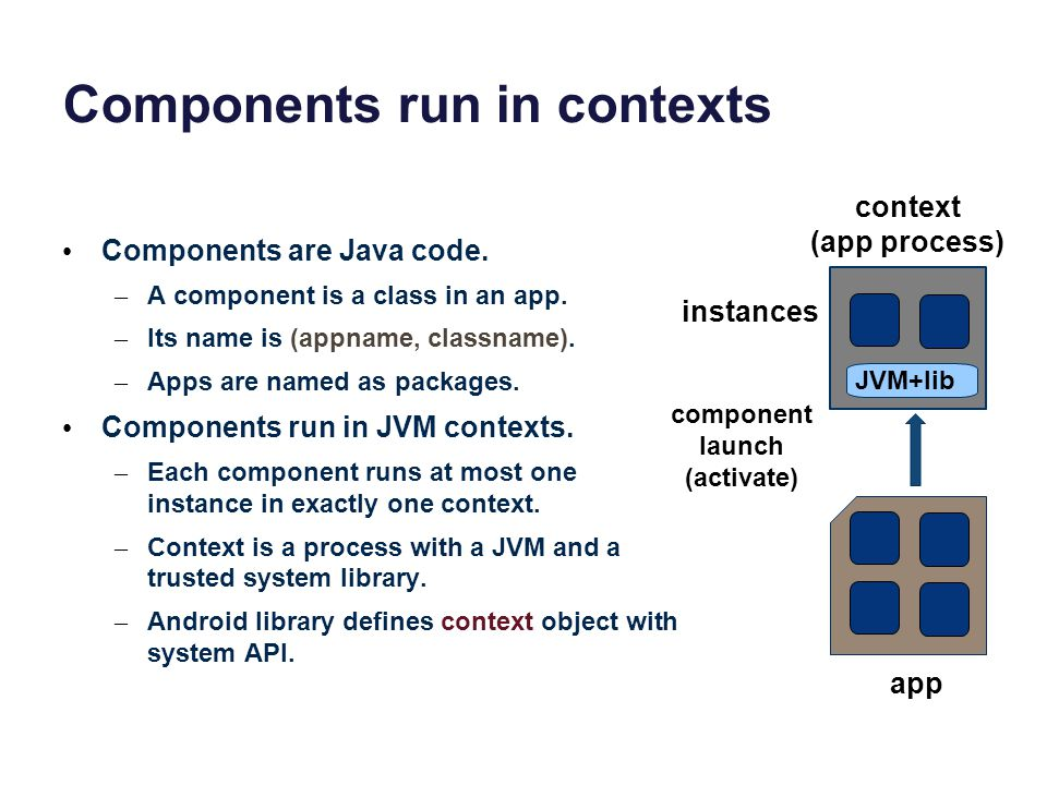 Components run in contexts Components are Java code. – A component is a class in an app. – Its name is (appname, classname). – Apps are named as packa