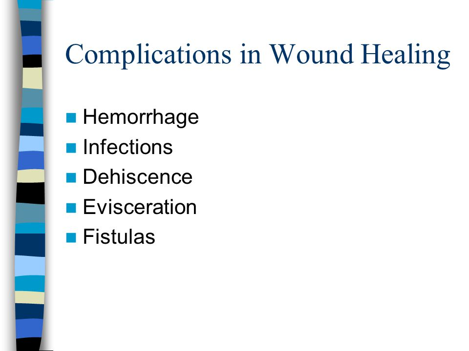 Complications in Wound Healing Hemorrhage Infections Dehiscence Evisceration Fistulas