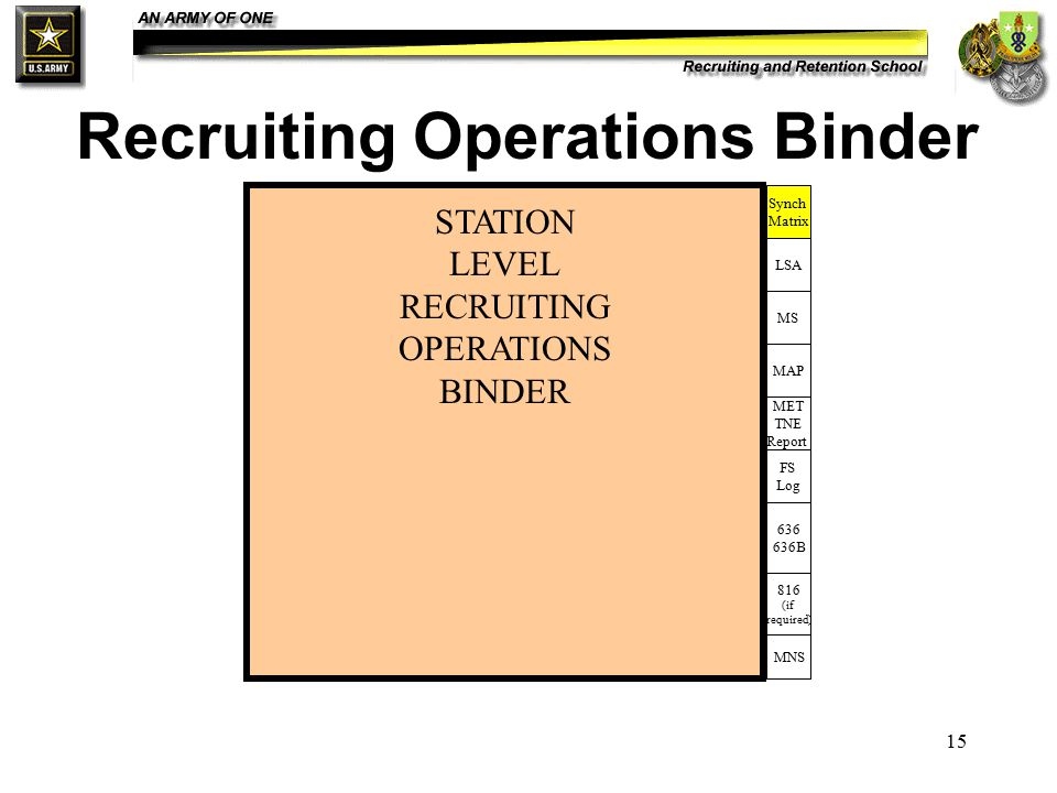 15 Recruiting Operations Binder Synch Matrix MET TNE Report FS Log LSA MS MAP STATION LEVEL RECRUITING OPERATIONS BINDER 636 636B 816 (if required) MN
