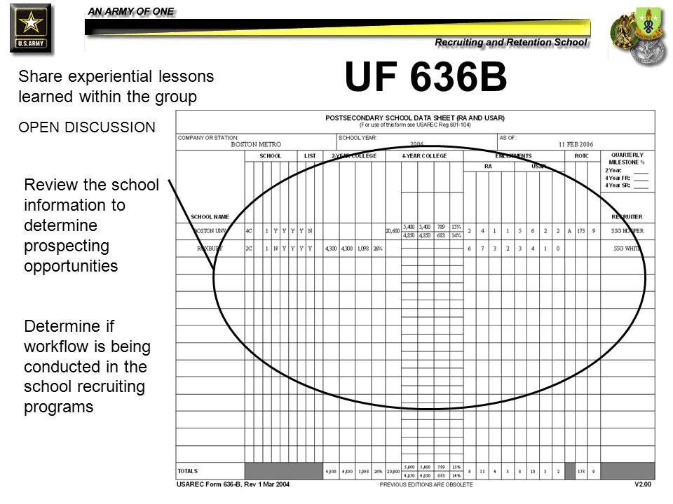 29 UF 636B Review the school information to determine prospecting opportunities Determine if workflow is being conducted in the school recruiting programs Share experiential lessons learned within the group OPEN DISCUSSION