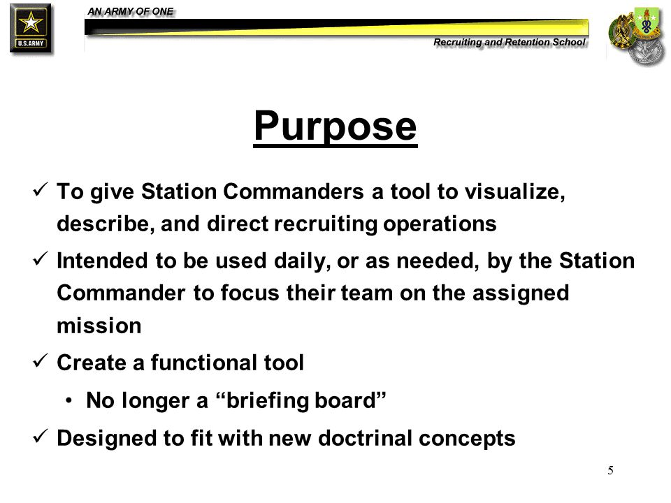 5 Purpose To give Station Commanders a tool to visualize, describe, and direct recruiting operations Intended to be used daily, or as needed, by the Station Commander to focus their team on the assigned mission Create a functional tool No longer a briefing board Designed to fit with new doctrinal concepts