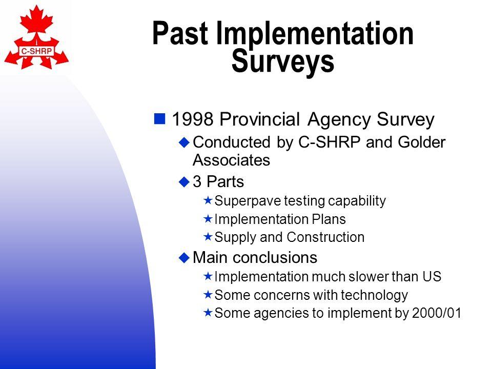 Past Implementation Surveys 1999 University Curriculum Study  Survey sent to all Canadian university Civil Engineering Depts.
