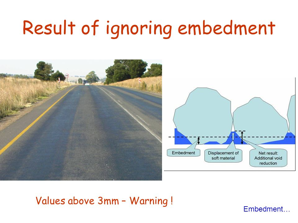 Result of ignoring embedment Embedment… Values above 3mm – Warning !