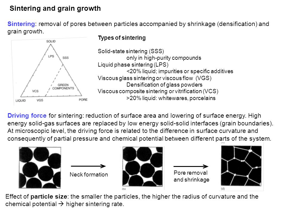 Sintering: removal of pores between particles accompanied by shrinkage (densification) and grain growth. Driving force for sintering: reduction of sur