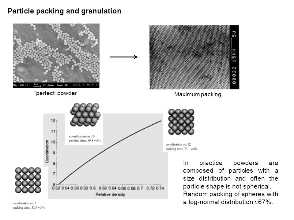 Particle packing and granulation perfect powder Maximum packing In practice powders are composed of particles with a size distribution and often the particle shape is not spherical.