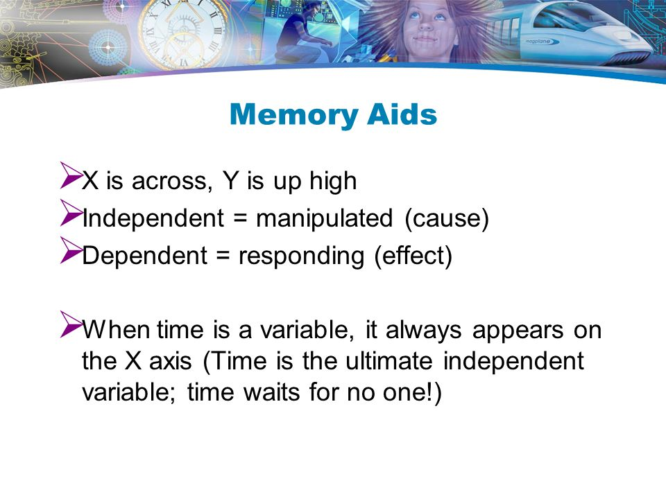 Memory Aids  X is across, Y is up high  Independent = manipulated (cause)  Dependent = responding (effect)  When time is a variable, it always appears on the X axis (Time is the ultimate independent variable; time waits for no one!)