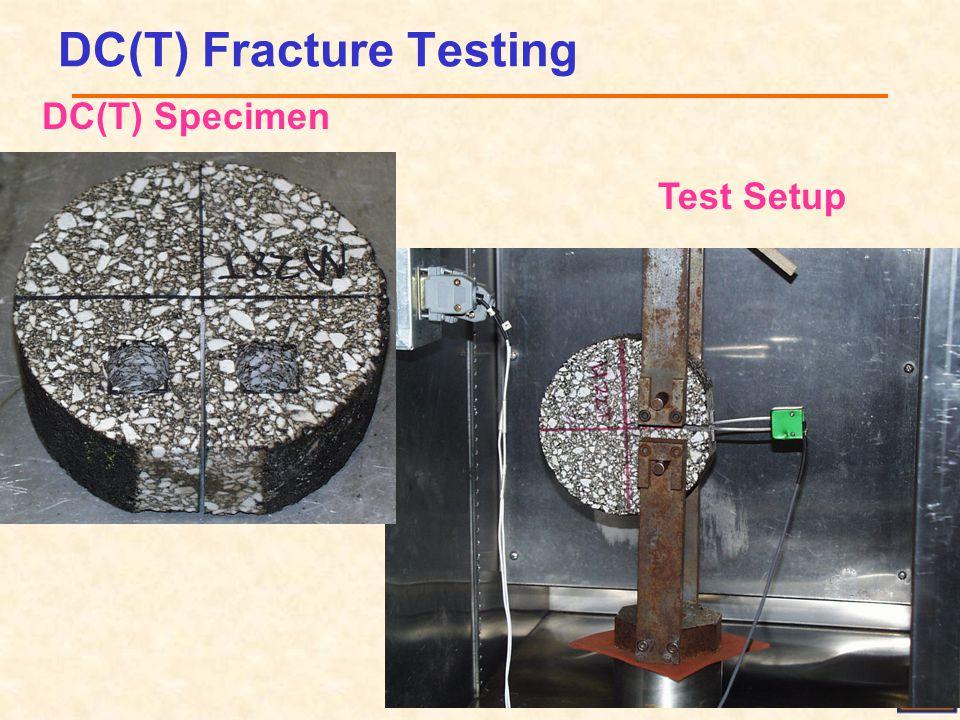 DC(T) Fracture Testing Test Setup DC(T) Specimen