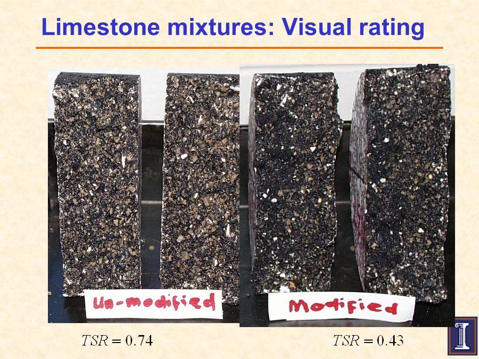 Limestone mixtures: Visual rating