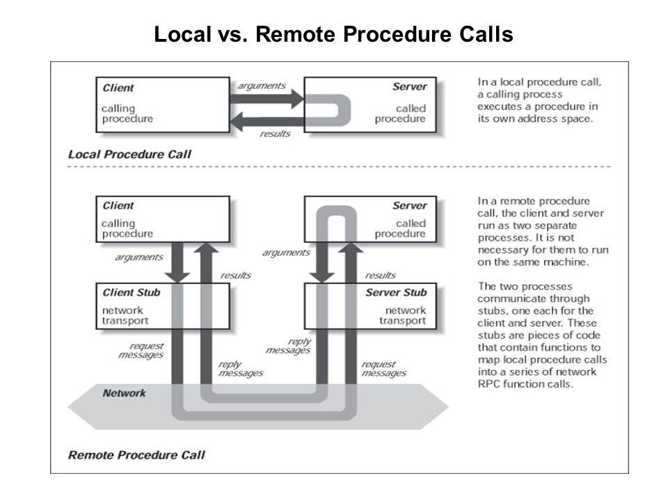 RPC Communication