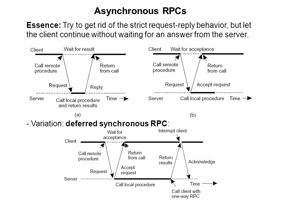Asynchronous RPCs Essence: Try to get rid of the strict request-reply behavior, but let the client continue without waiting for an answer from the ser