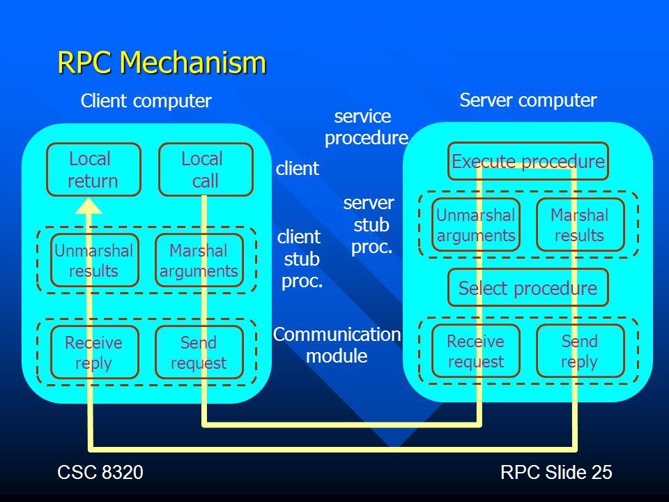 CSC 8320RPC Slide 25 RPC Mechanism client stub proc. Communication module Local return Local call Client computer Server computer server stub proc. cl