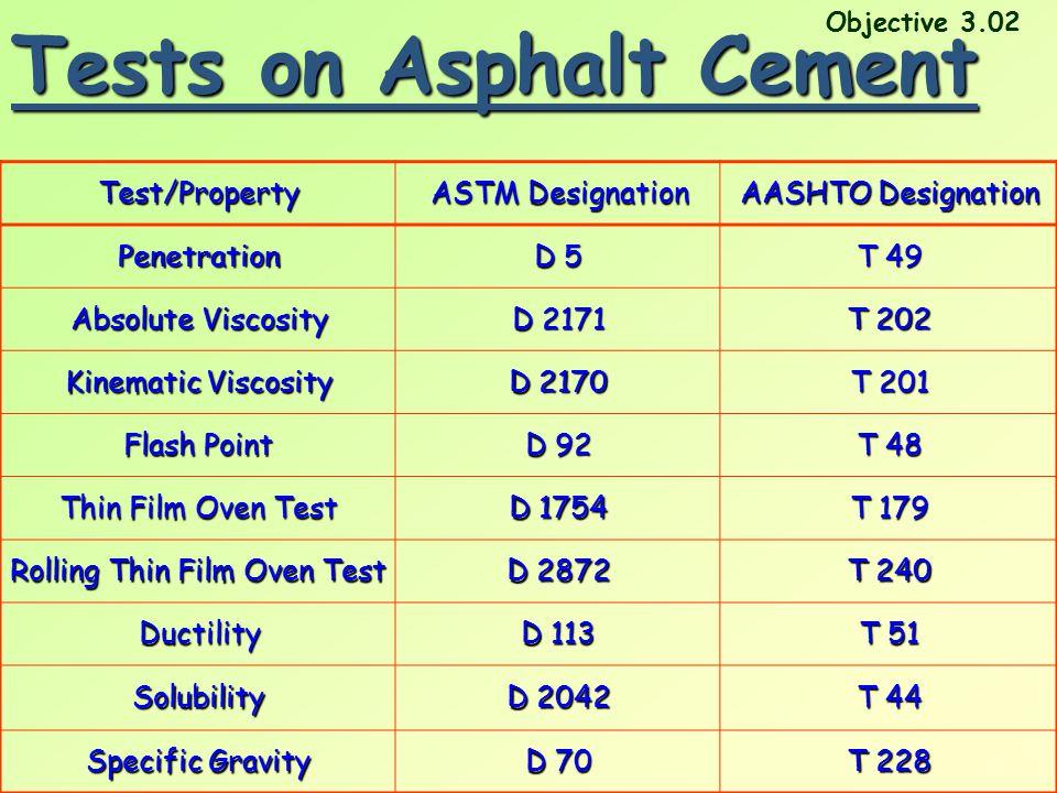 Tests on Asphalt Cement Test/Property ASTM Designation AASHTO Designation Penetration D 5 T 49 Absolute Viscosity D 2171 T 202 Kinematic Viscosity D 2