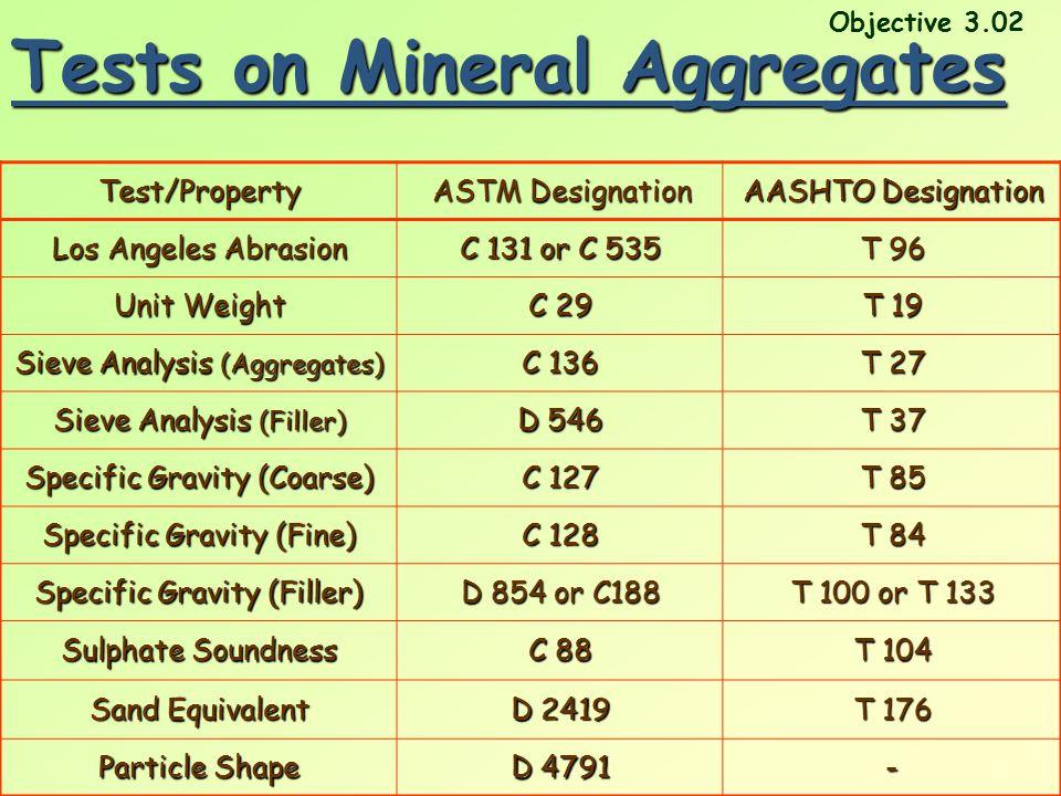 Tests on Mineral Aggregates Test/Property ASTM Designation AASHTO Designation Los Angeles Abrasion C 131 or C 535 T 96 Unit Weight C 29 T 19 Sieve Ana
