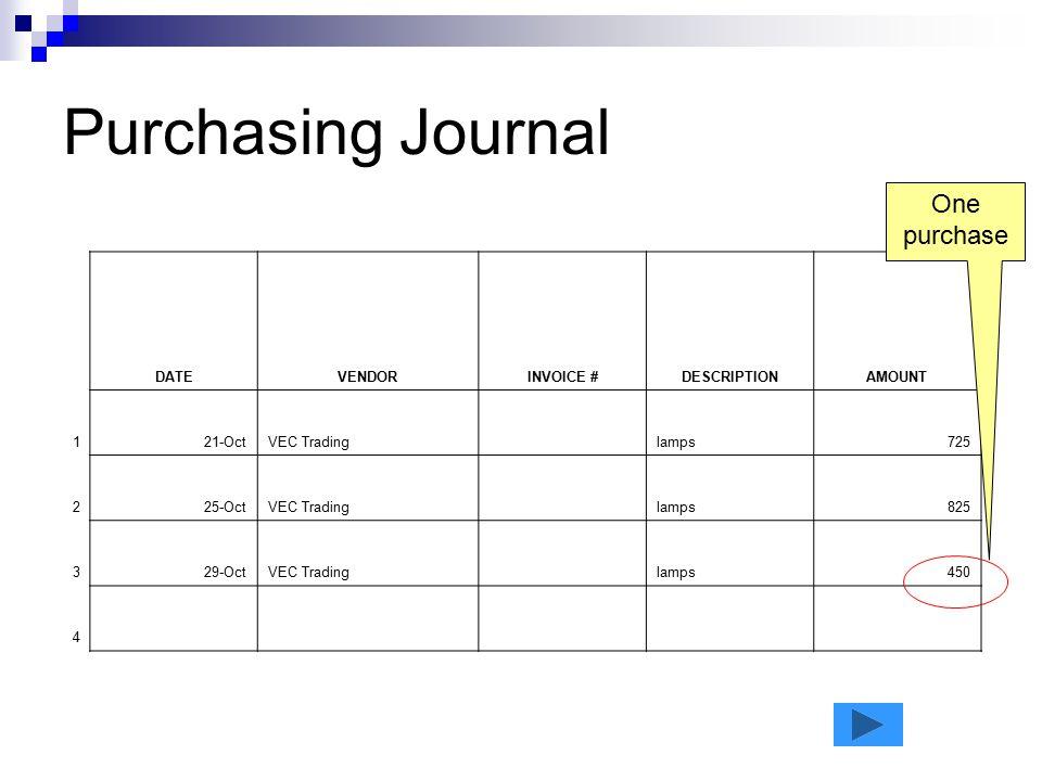 Purchasing Journal DATEVENDORINVOICE #DESCRIPTIONAMOUNT 121-OctVEC Trading lamps725 225-OctVEC Trading lamps825 329-OctVEC Trading lamps450 4 One purc