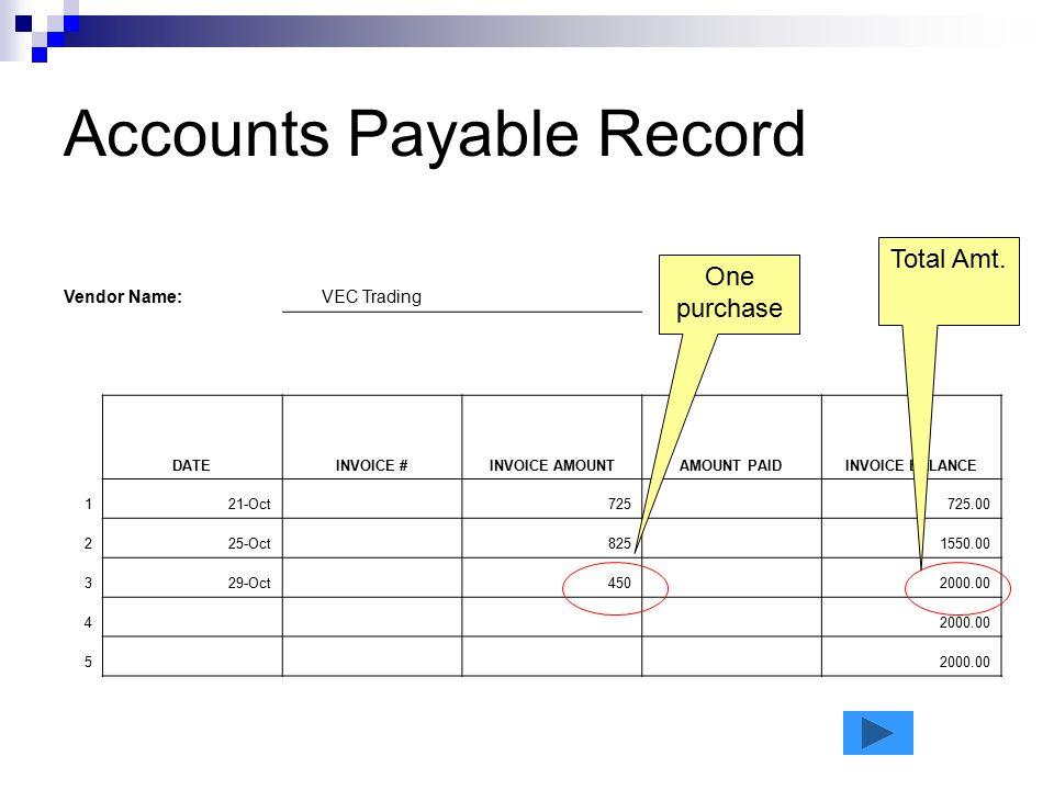 Accounts Payable Record Vendor Name:VEC Trading DATEINVOICE #INVOICE AMOUNTAMOUNT PAIDINVOICE BALANCE 121-Oct 725 725.00 225-Oct 825 1550.00 329-Oct 4