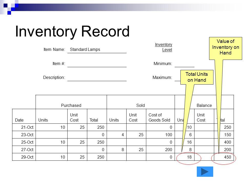 Inventory Record Item Name:Standard Lamps Inventory Level Item #: Minimum: Description: Maximum: PurchasedSoldBalance DateUnits Unit CostTotalUnits Un
