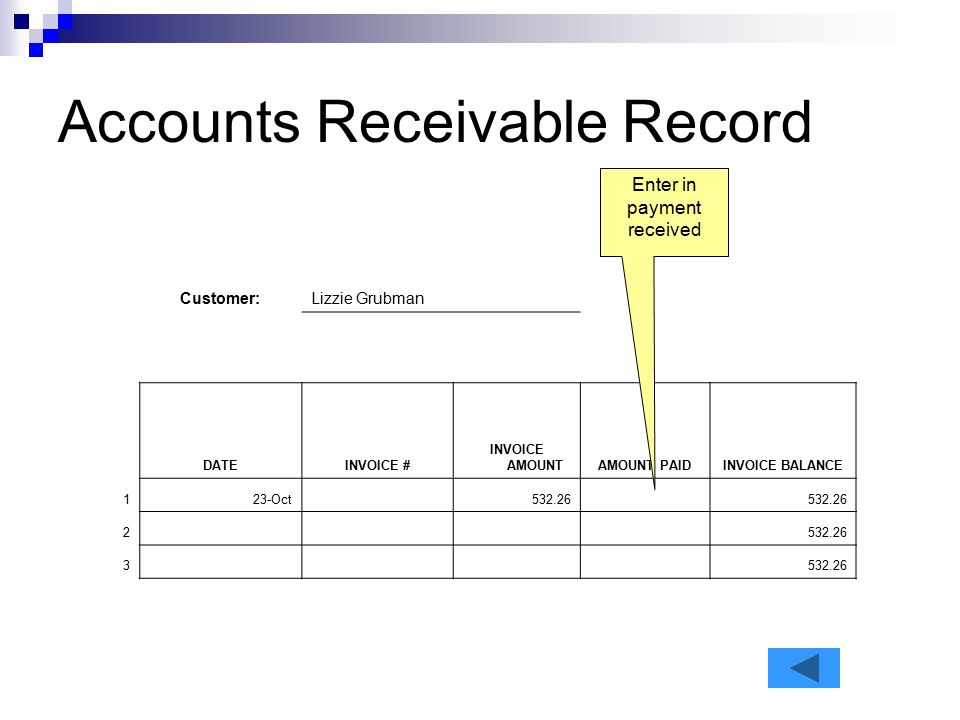 Accounts Receivable Record Customer:Lizzie Grubman DATEINVOICE # INVOICE AMOUNTAMOUNT PAIDINVOICE BALANCE 123-Oct 532.26 2 3 Enter in payment received