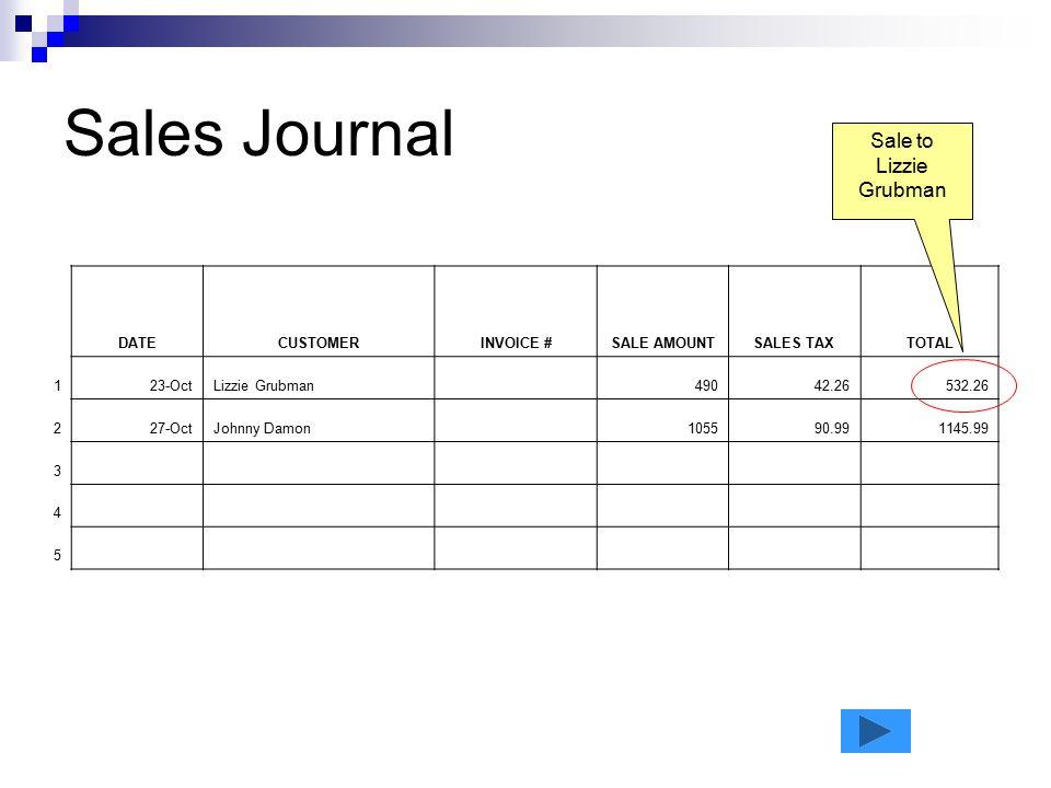 Sales Journal DATECUSTOMERINVOICE #SALE AMOUNTSALES TAXTOTAL 123-OctLizzie Grubman 49042.26532.26 227-OctJohnny Damon 105590.991145.99 3 4 5 Sale to L