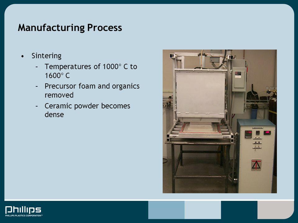 Manufacturing Process Sintering –Temperatures of 1000° C to 1600° C –Precursor foam and organics removed –Ceramic powder becomes dense