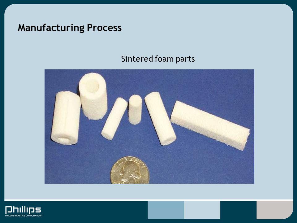 Manufacturing Process Sintered foam parts