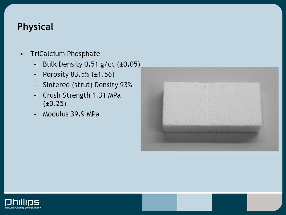 Physical TriCalcium Phosphate –Bulk Density 0.51 g/cc (±0.05) –Porosity 83.5% (±1.56) –Sintered (strut) Density 93% –Crush Strength 1.31 MPa (±0.25) –Modulus 39.9 MPa
