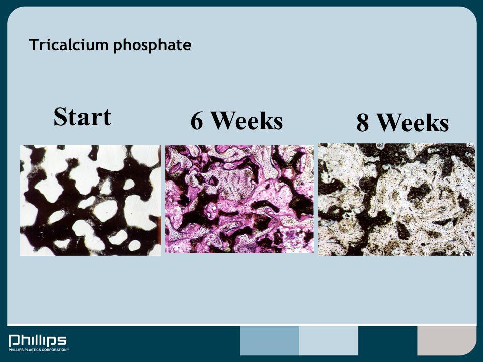 Tricalcium phosphate Start 8 Weeks 6 Weeks