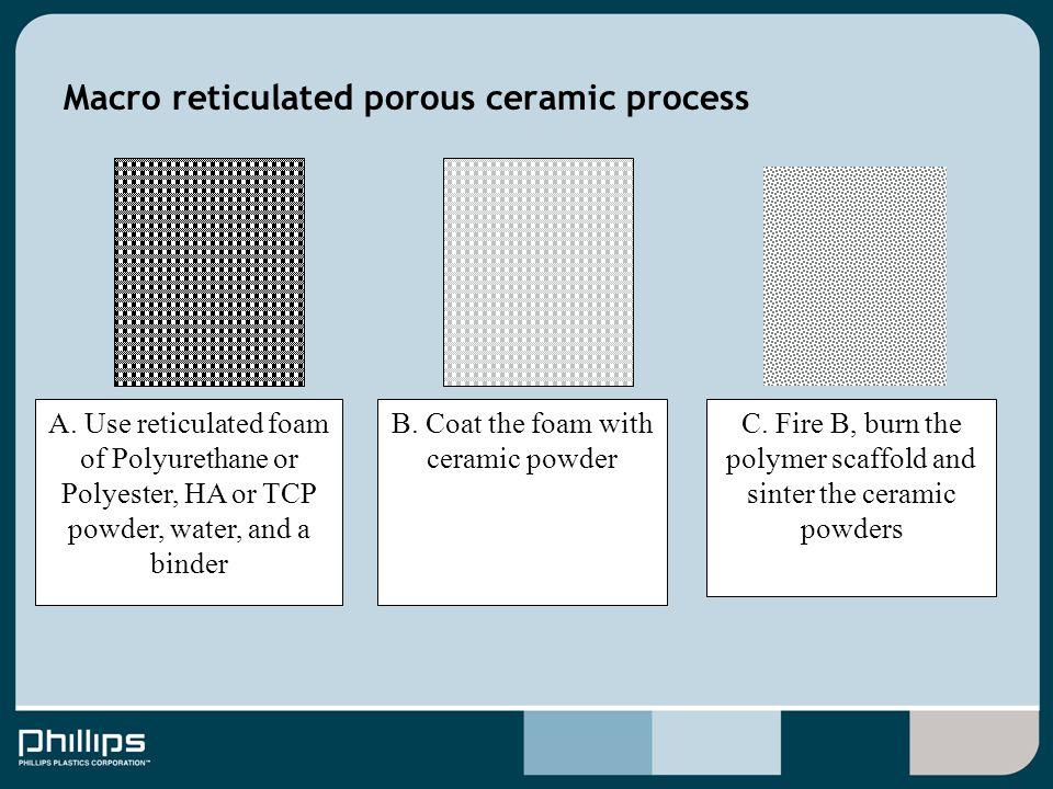 Macro reticulated porous ceramic process A.