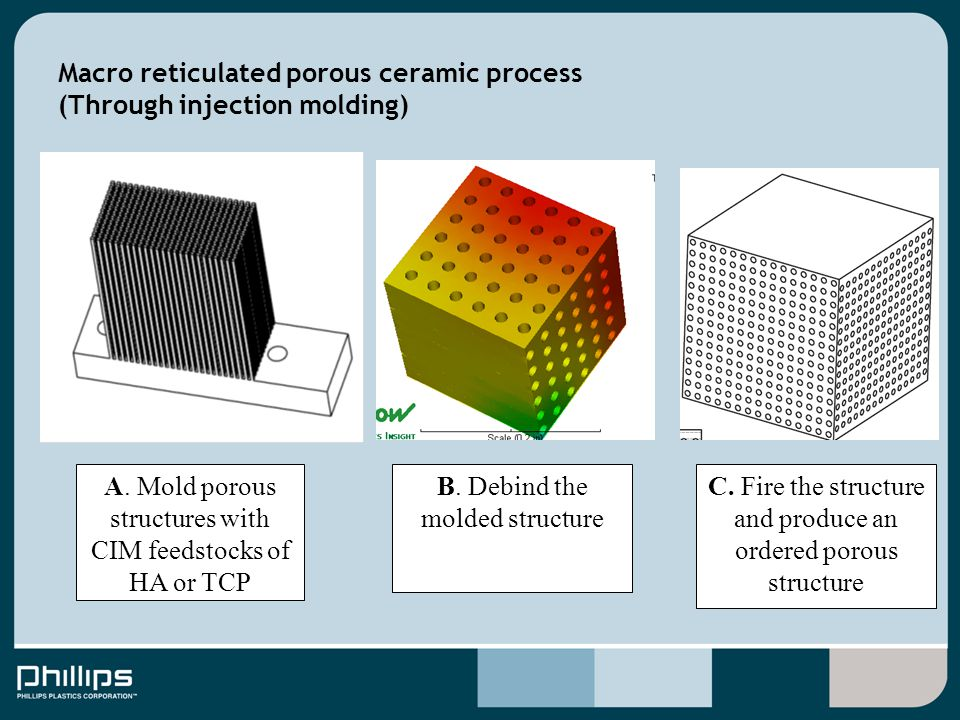 Macro reticulated porous ceramic process (Through injection molding) A. Mold porous structures with CIM feedstocks of HA or TCP B. Debind the molded s