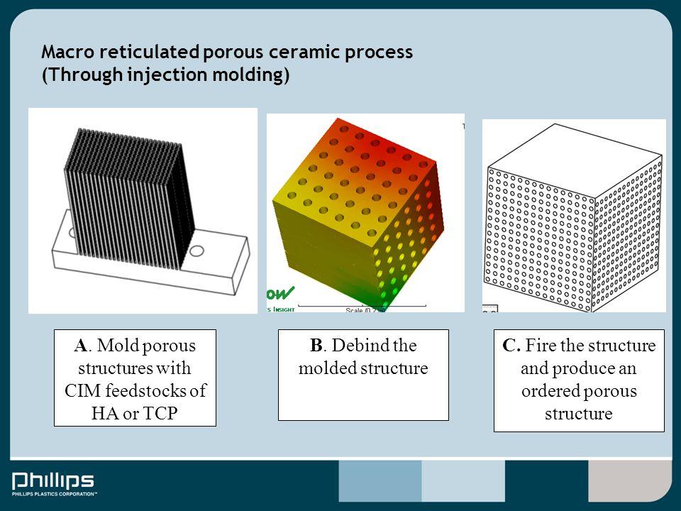 Replication Method Raw Material-Reticulated Foam Macro photograph SEM micrograph