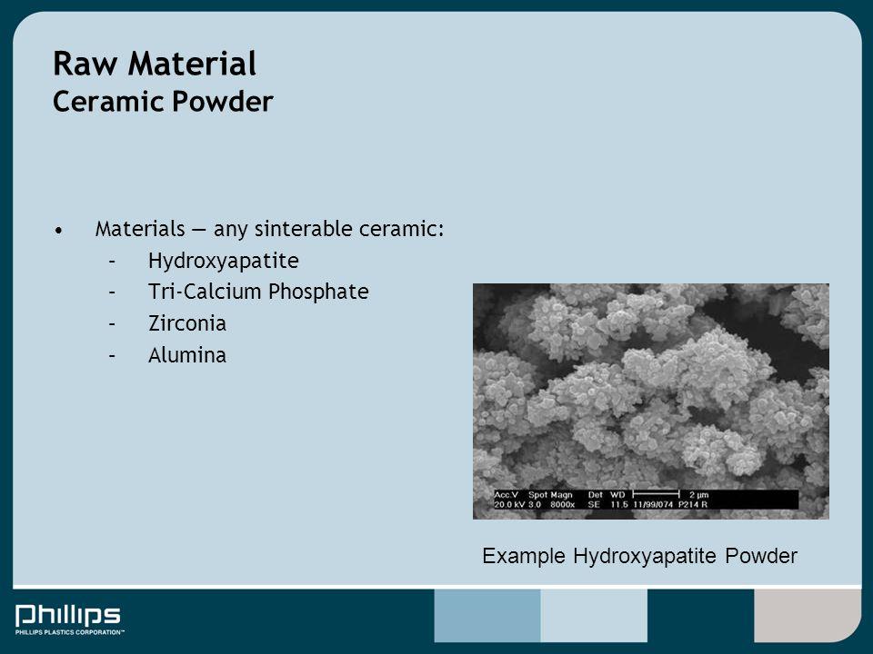 Raw Material Ceramic Powder Materials — any sinterable ceramic: –Hydroxyapatite –Tri-Calcium Phosphate –Zirconia –Alumina Example Hydroxyapatite Powder