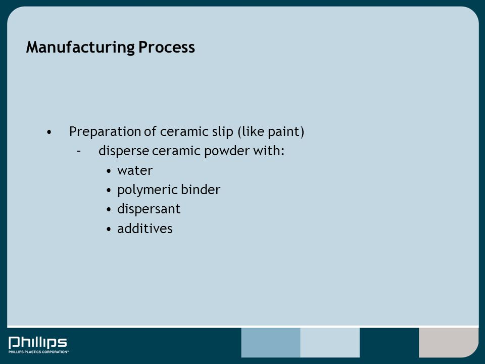 Manufacturing Process Preparation of ceramic slip (like paint) –disperse ceramic powder with: water polymeric binder dispersant additives