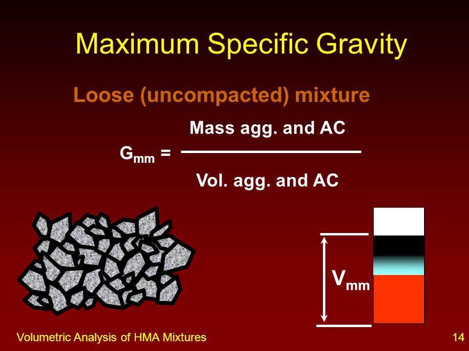 13Volumetric Analysis of HMA Mixtures Calculations G mb = A / ( B - C ) Where: A = mass of dry sample B = mass of SSD sample C = mass of sample under water