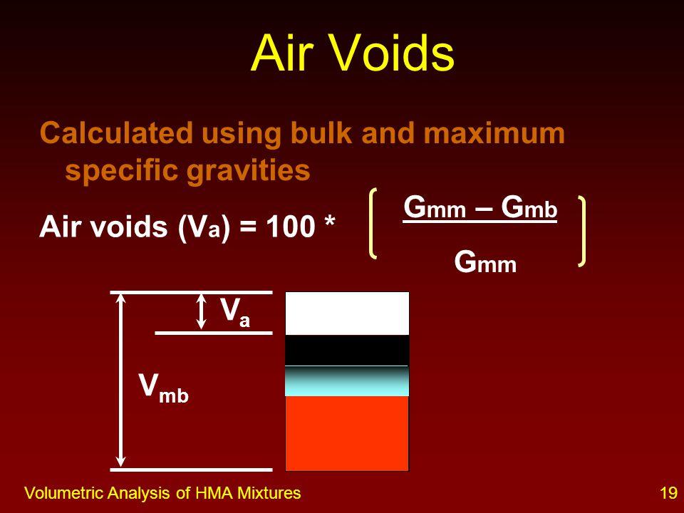 18Volumetric Analysis of HMA Mixtures Calculations G mm = A / ( A - C ) Where: A = mass of dry sample C = mass of sample under water
