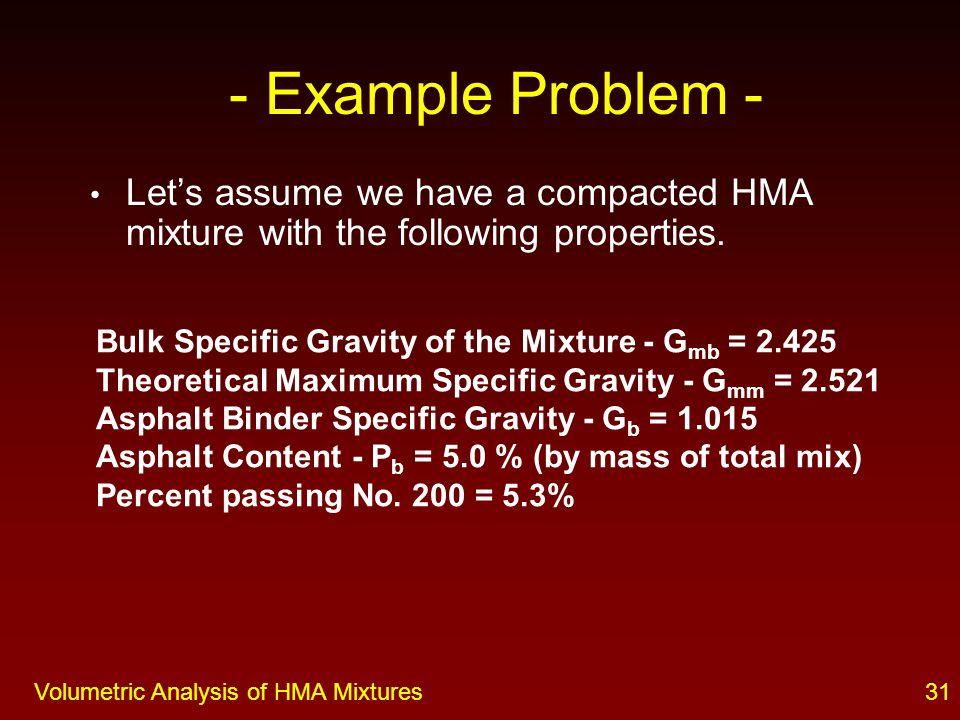 30Volumetric Analysis of HMA Mixtures Example Problem