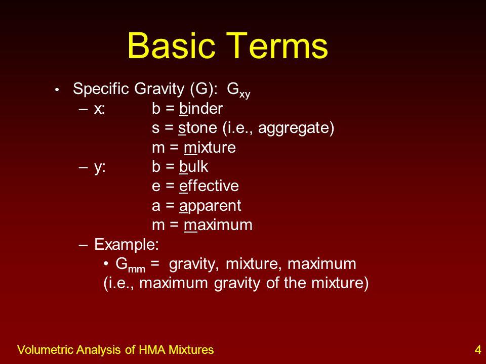3Volumetric Analysis of HMA Mixtures Specific Gravity, G Mass Volume *  w