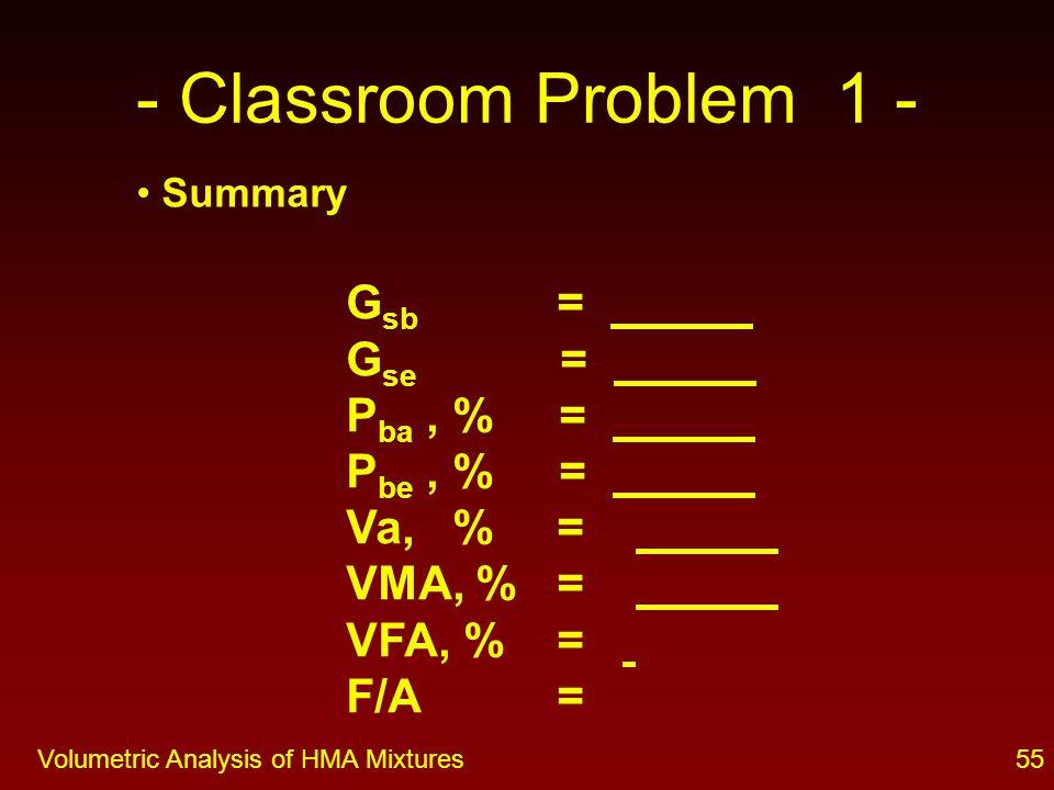 54Volumetric Analysis of HMA Mixtures Dust /Asphalt Ratio F % passing No.