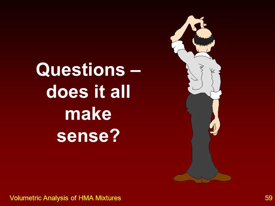 58Volumetric Analysis of HMA Mixtures