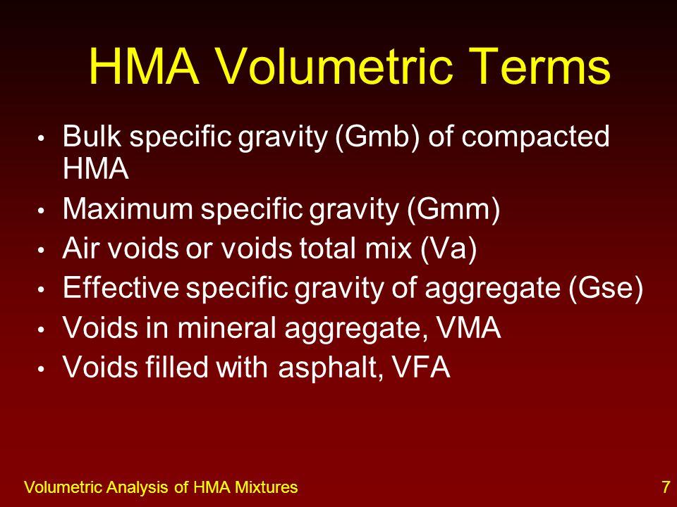 6Volumetric Analysis of HMA Mixtures Volumetric Relationships V mb V sb V ba VbVb V se V mm VaVa VMA