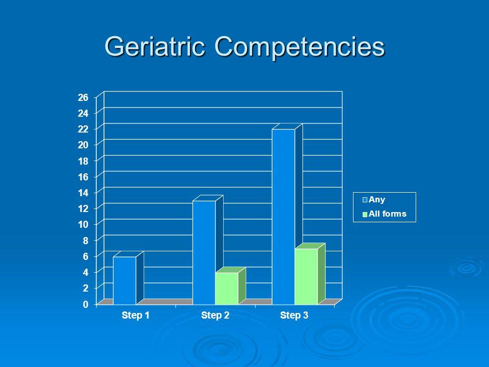 Geriatric Competencies