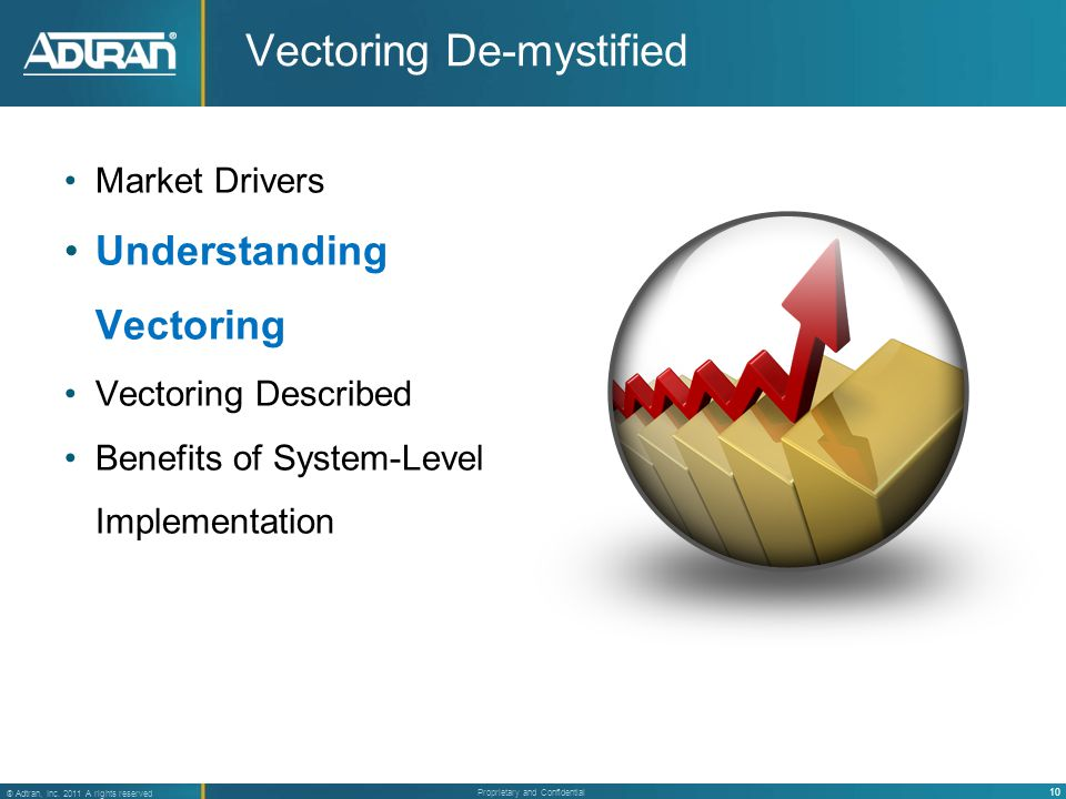 10 ® Adtran, Inc. 2011 A rights reserved Proprietary and Confidential Vectoring De-mystified Market Drivers Understanding Vectoring Vectoring Describe
