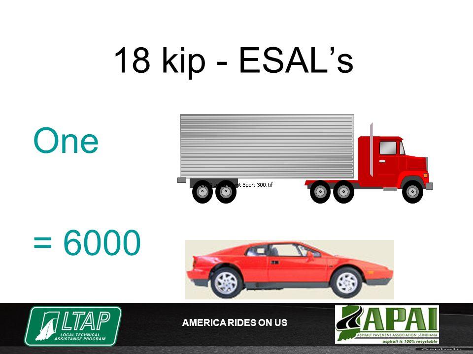 AMERICA RIDES ON US 18 kip - ESAL's One = 6000