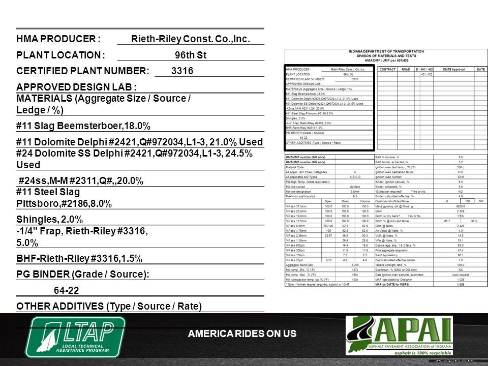 AMERICA RIDES ON US HMA PRODUCER :Rieth-Riley Const.