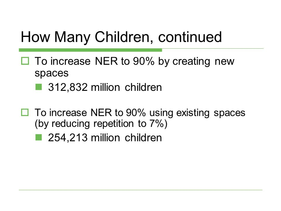 How Many Children, continued  To increase NER to 90% by creating new spaces 312,832 million children  To increase NER to 90% using existing spaces (