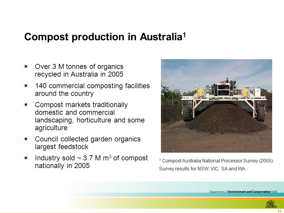 11 Compost production in Australia 1  Over 3 M tonnes of organics recycled in Australia in 2005  140 commercial composting facilities around the country  Compost markets traditionally domestic and commercial landscaping, horticulture and some agriculture  Council collected garden organics largest feedstock  Industry sold ~ 3.7 M m 3 of compost nationally in 2005 1 Compost Australia National Processor Survey (2005).